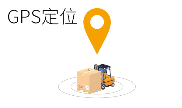 叉车GPS定位