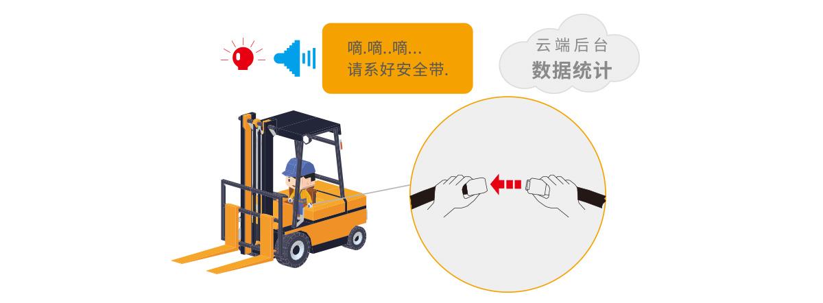 安全带raybet雷竞技官网